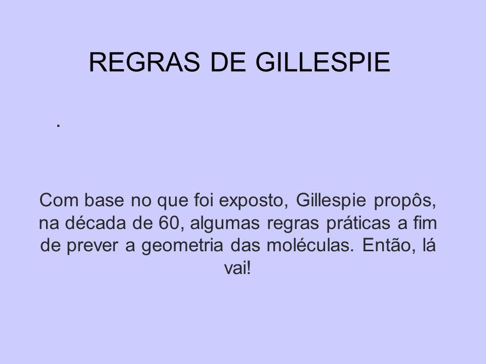 REGRAS DE GILLESPIE.