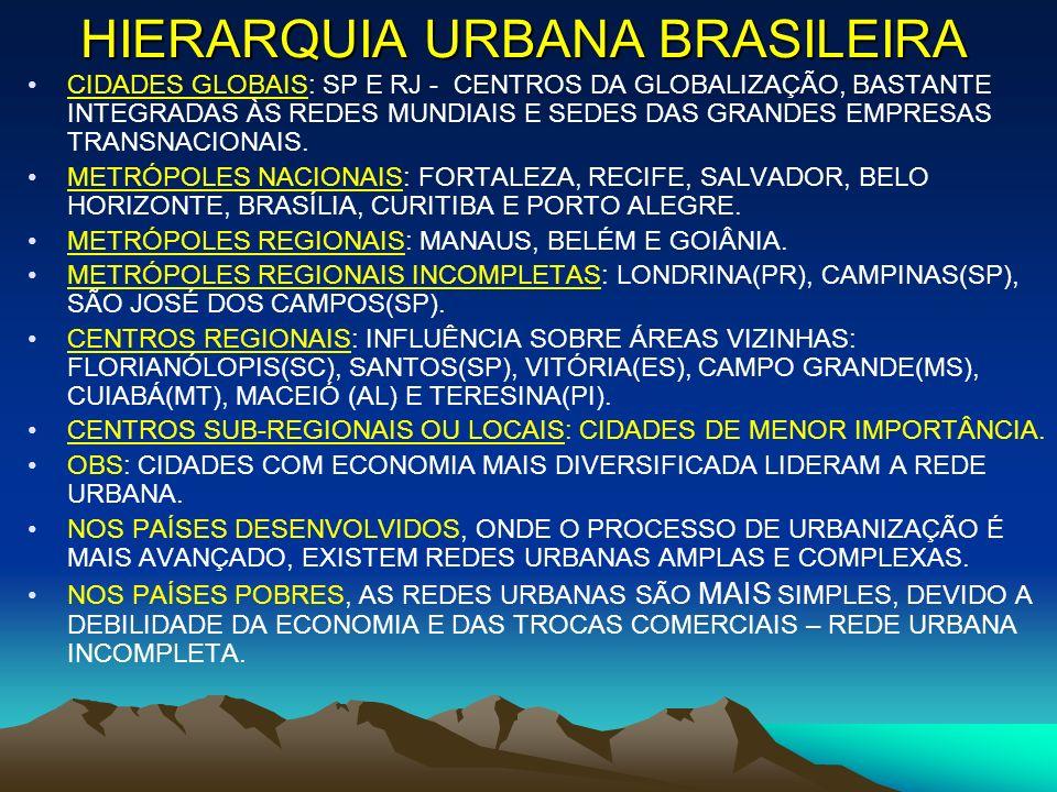 HIERARQUIA URBANA BRASILEIRA