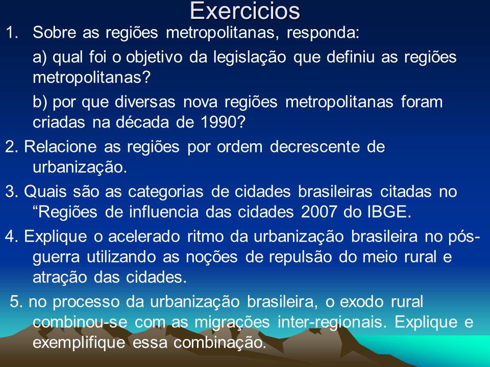 Exercicios Sobre as regiões metropolitanas, responda: