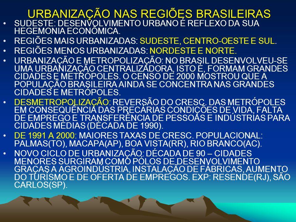 URBANIZAÇÃO NAS REGIÕES BRASILEIRAS