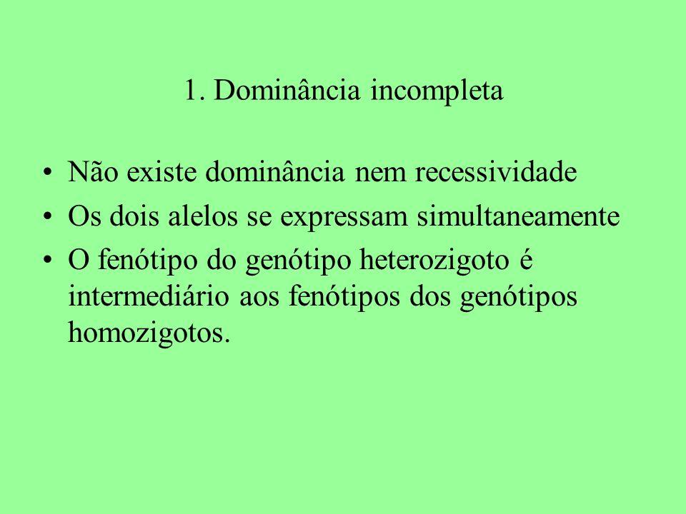 1. Dominância incompleta