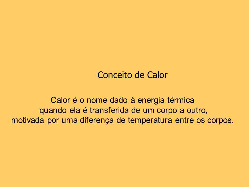 Conceito de Calor Calor é o nome dado à energia térmica