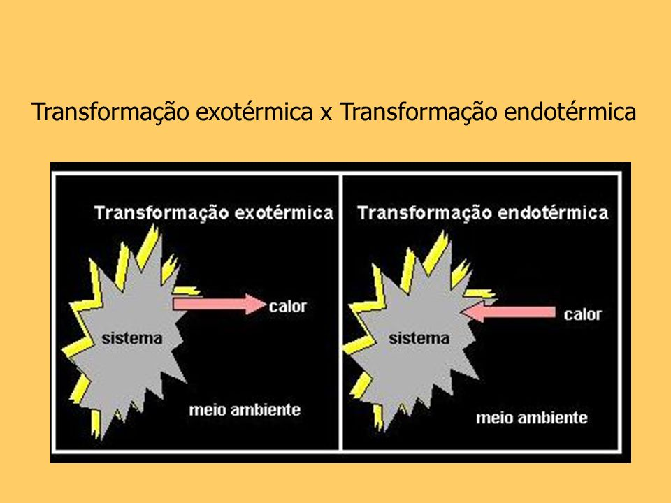 Transformação exotérmica x Transformação endotérmica