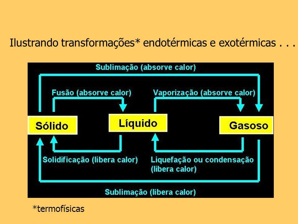 Ilustrando transformações* endotérmicas e exotérmicas . . .
