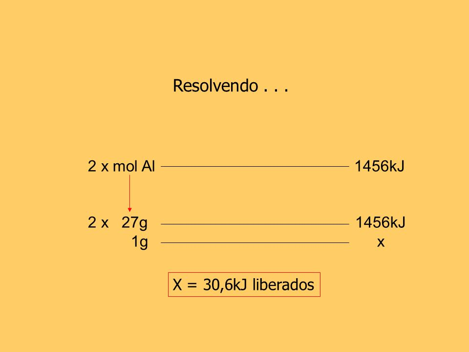 Resolvendo . . . 2 x mol Al 1456kJ 2 x 27g 1456kJ 1g x