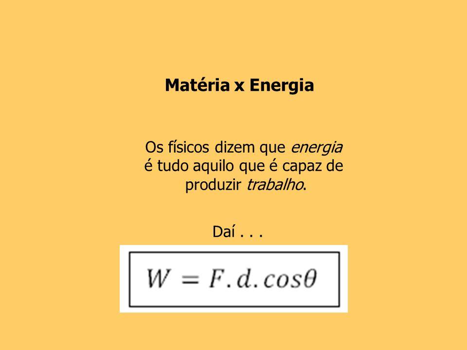 Matéria x Energia Os físicos dizem que energia
