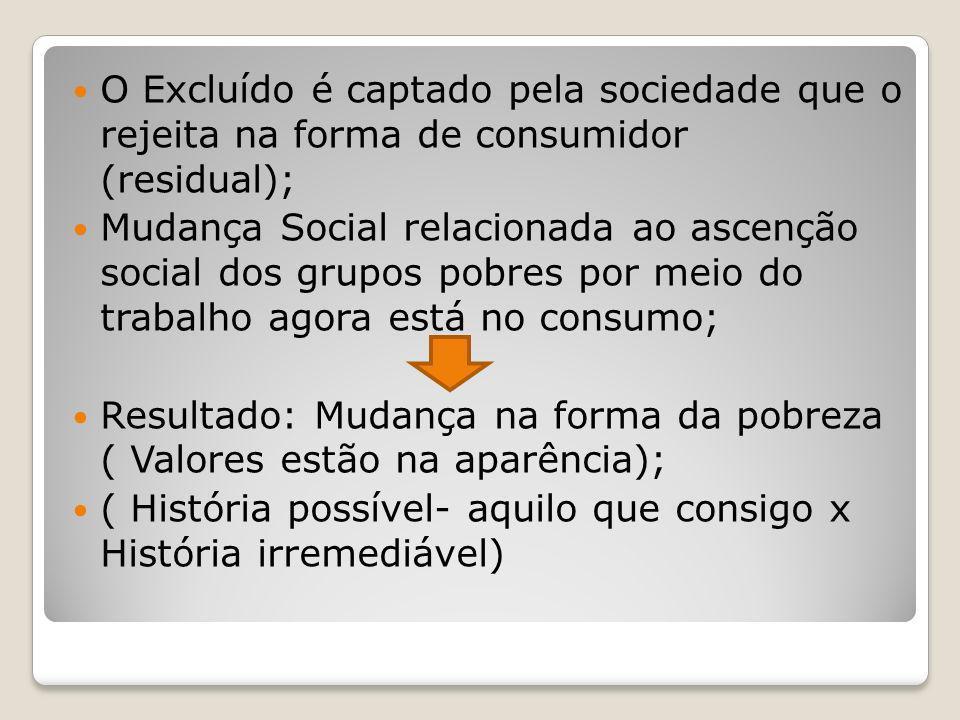 O Excluído é captado pela sociedade que o rejeita na forma de consumidor (residual);