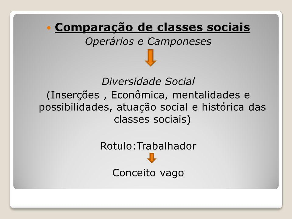Comparação de classes sociais