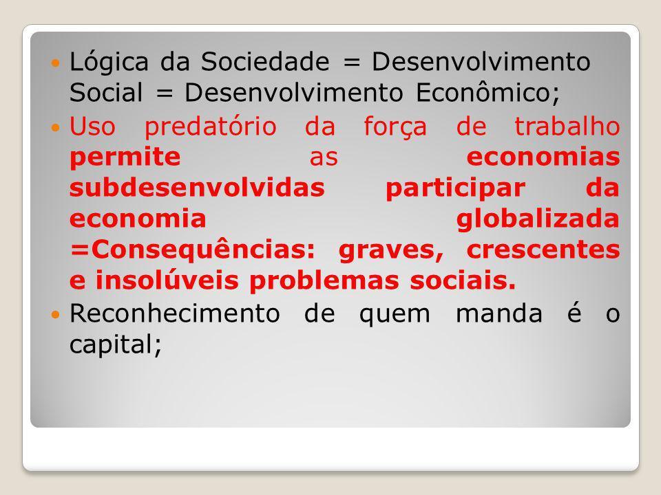 Lógica da Sociedade = Desenvolvimento Social = Desenvolvimento Econômico;