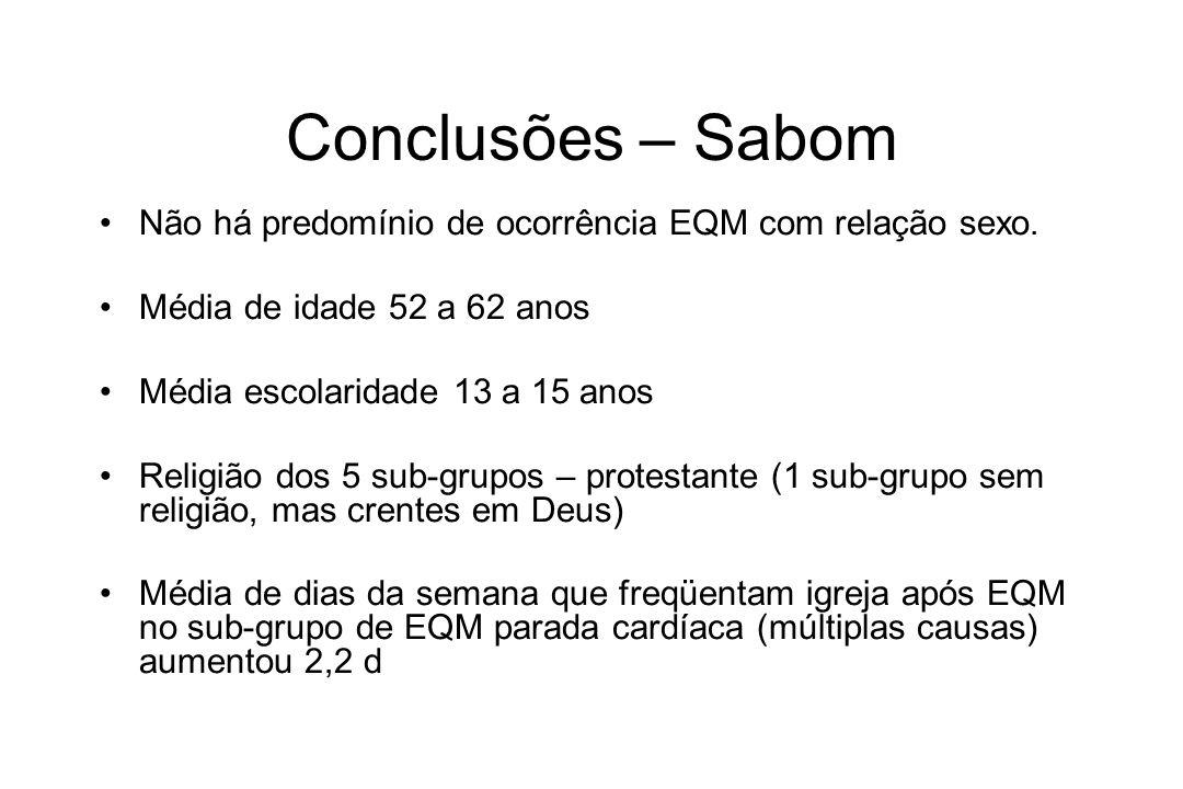 Conclusões – Sabom Não há predomínio de ocorrência EQM com relação sexo. Média de idade 52 a 62 anos.