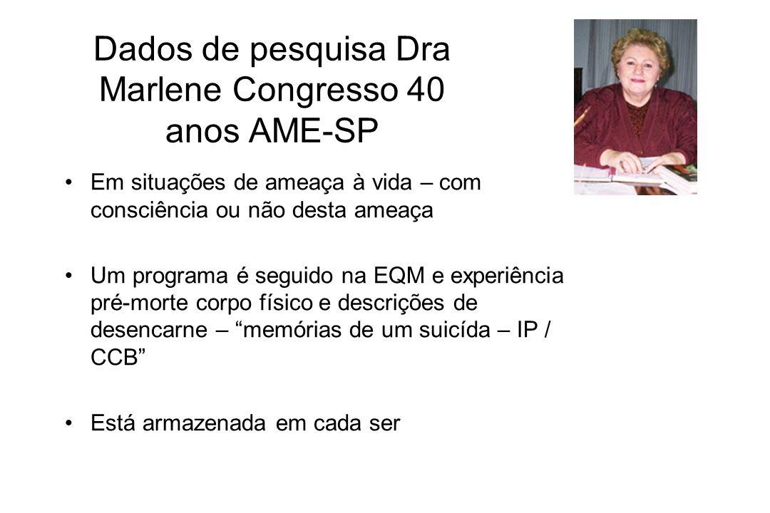 Dados de pesquisa Dra Marlene Congresso 40 anos AME-SP