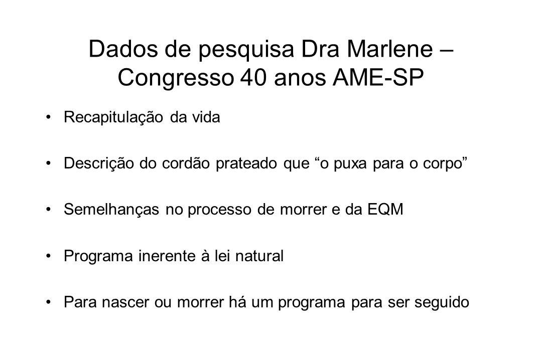 Dados de pesquisa Dra Marlene – Congresso 40 anos AME-SP