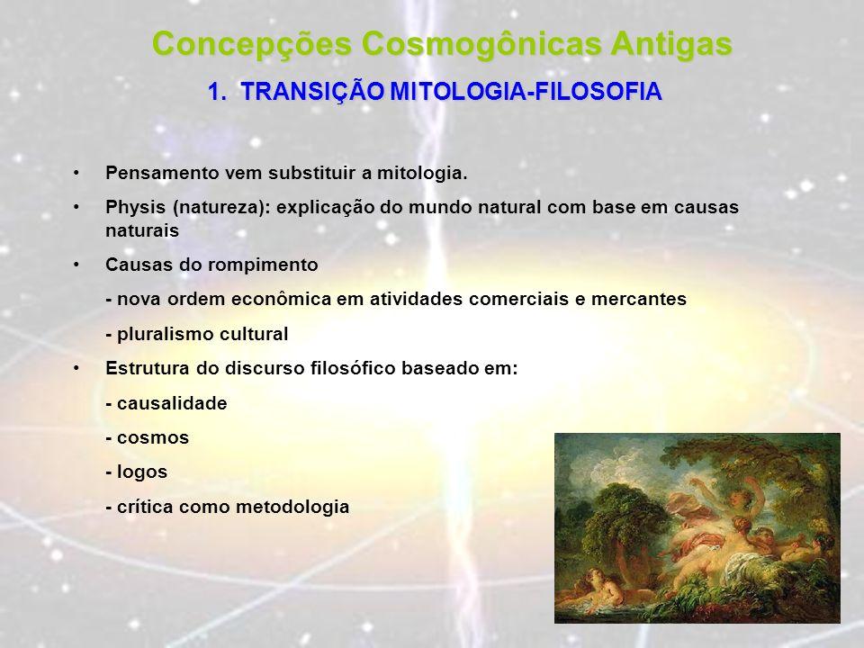 Concepções Cosmogônicas Antigas TRANSIÇÃO MITOLOGIA-FILOSOFIA