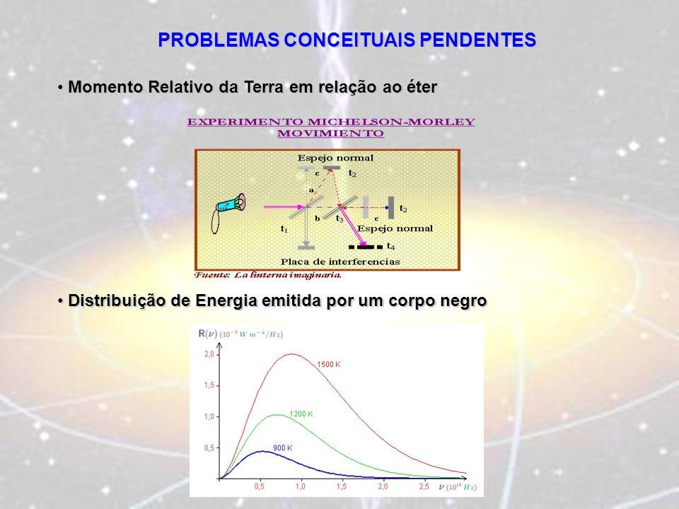 PROBLEMAS CONCEITUAIS PENDENTES
