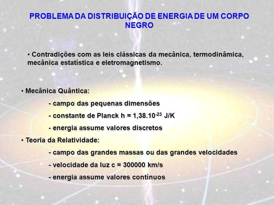 PROBLEMA DA DISTRIBUIÇÃO DE ENERGIA DE UM CORPO NEGRO