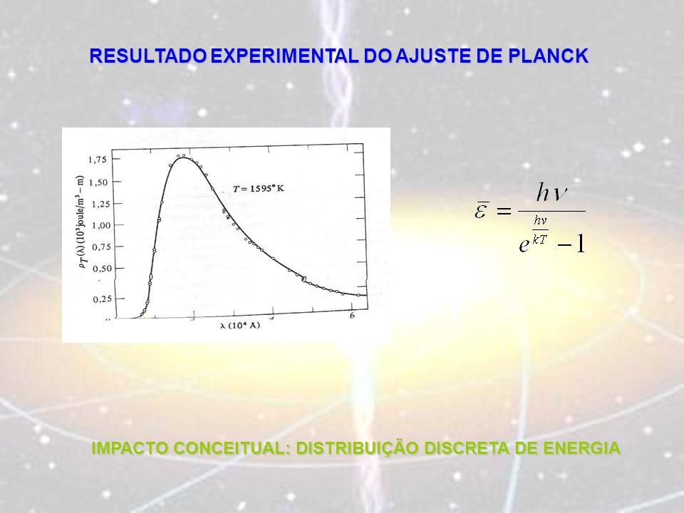 RESULTADO EXPERIMENTAL DO AJUSTE DE PLANCK