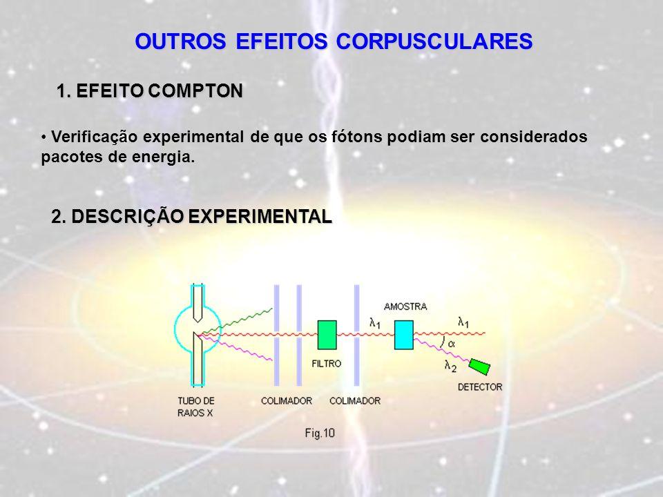 OUTROS EFEITOS CORPUSCULARES