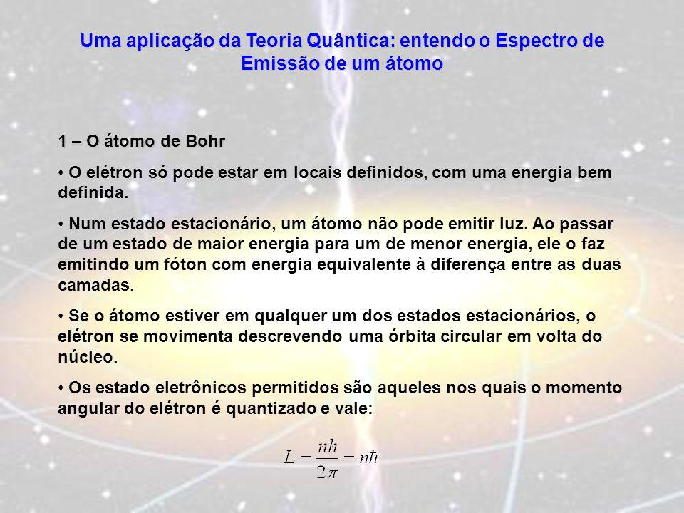 Uma aplicação da Teoria Quântica: entendo o Espectro de Emissão de um átomo