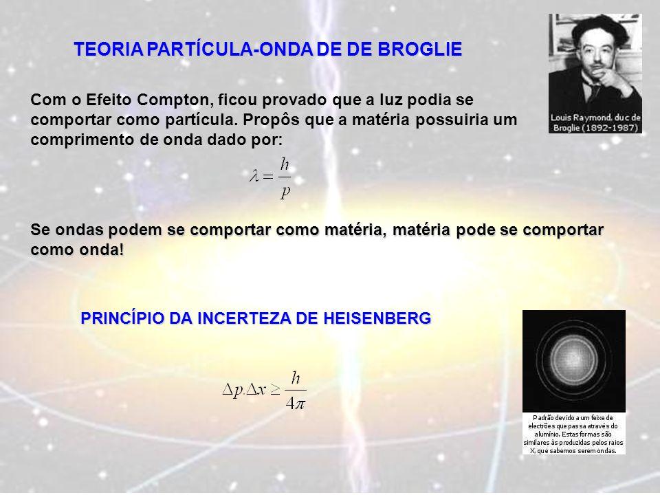 TEORIA PARTÍCULA-ONDA DE DE BROGLIE
