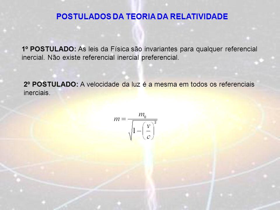 POSTULADOS DA TEORIA DA RELATIVIDADE