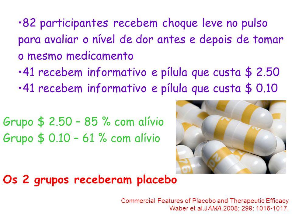 41 recebem informativo e pílula que custa $ 2.50
