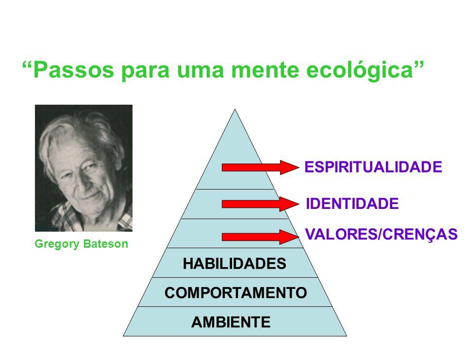 Passos para uma mente ecológica