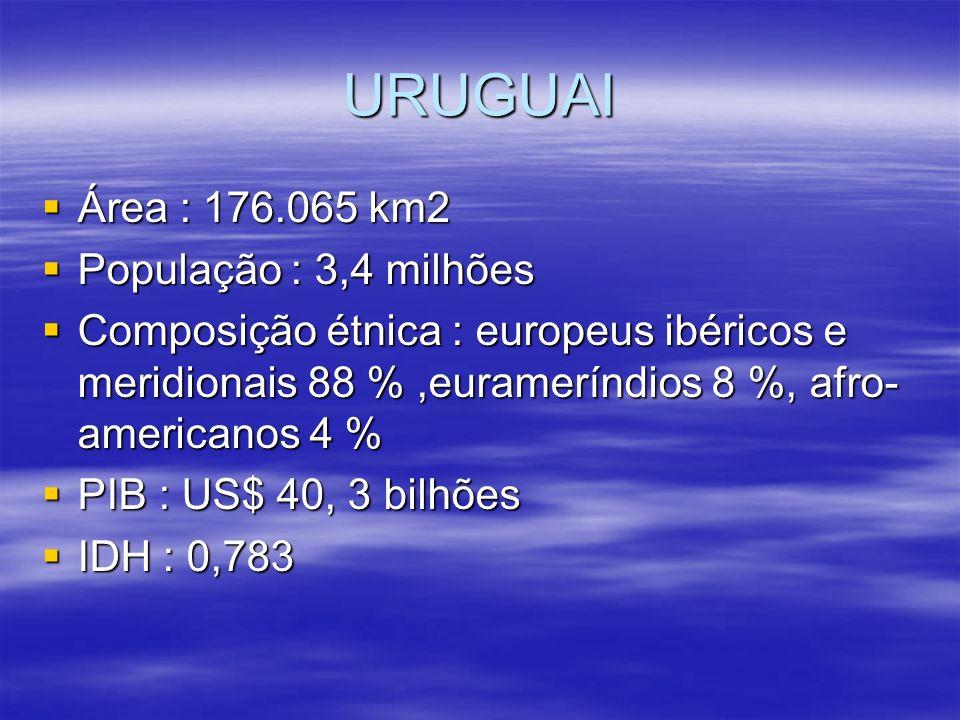 URUGUAI Área : 176.065 km2 População : 3,4 milhões