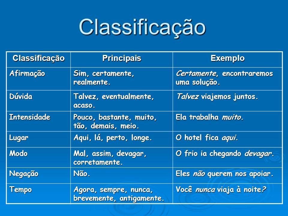 Classificação Classificação Principais Exemplo Afirmação