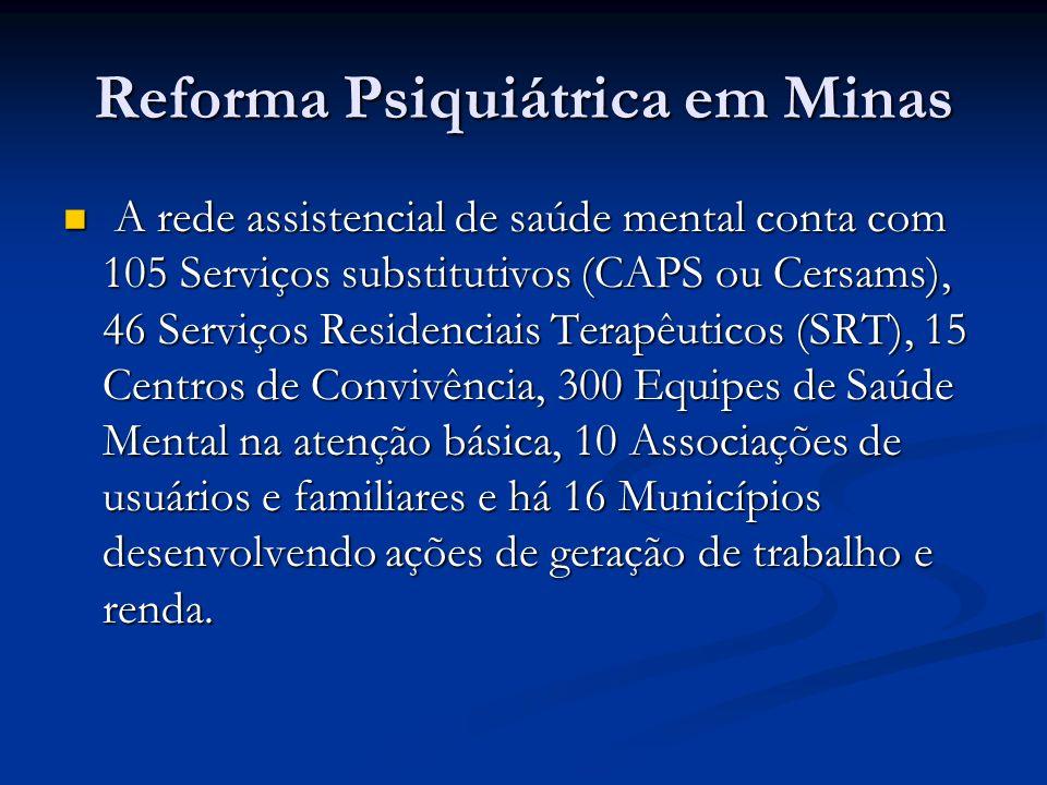 Reforma Psiquiátrica em Minas