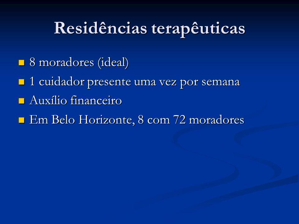 Residências terapêuticas