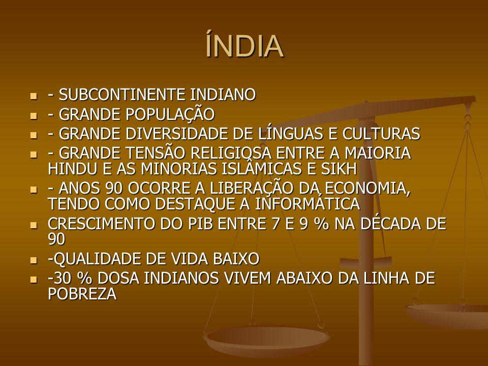 ÍNDIA - SUBCONTINENTE INDIANO - GRANDE POPULAÇÃO