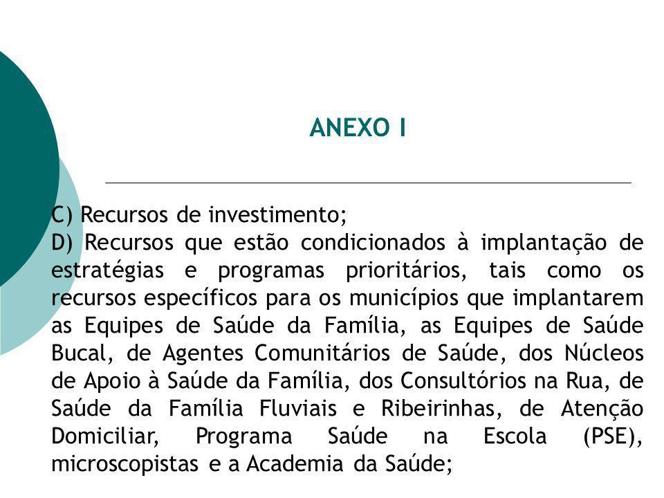 ANEXO I C) Recursos de investimento;
