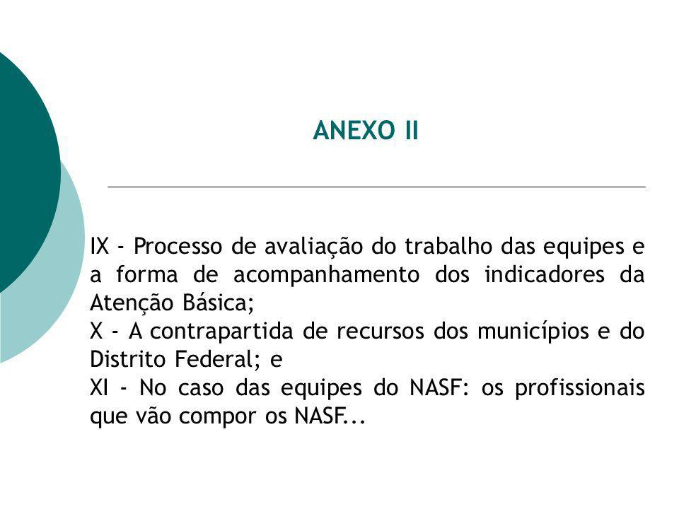 ANEXO II IX - Processo de avaliação do trabalho das equipes e a forma de acompanhamento dos indicadores da Atenção Básica;