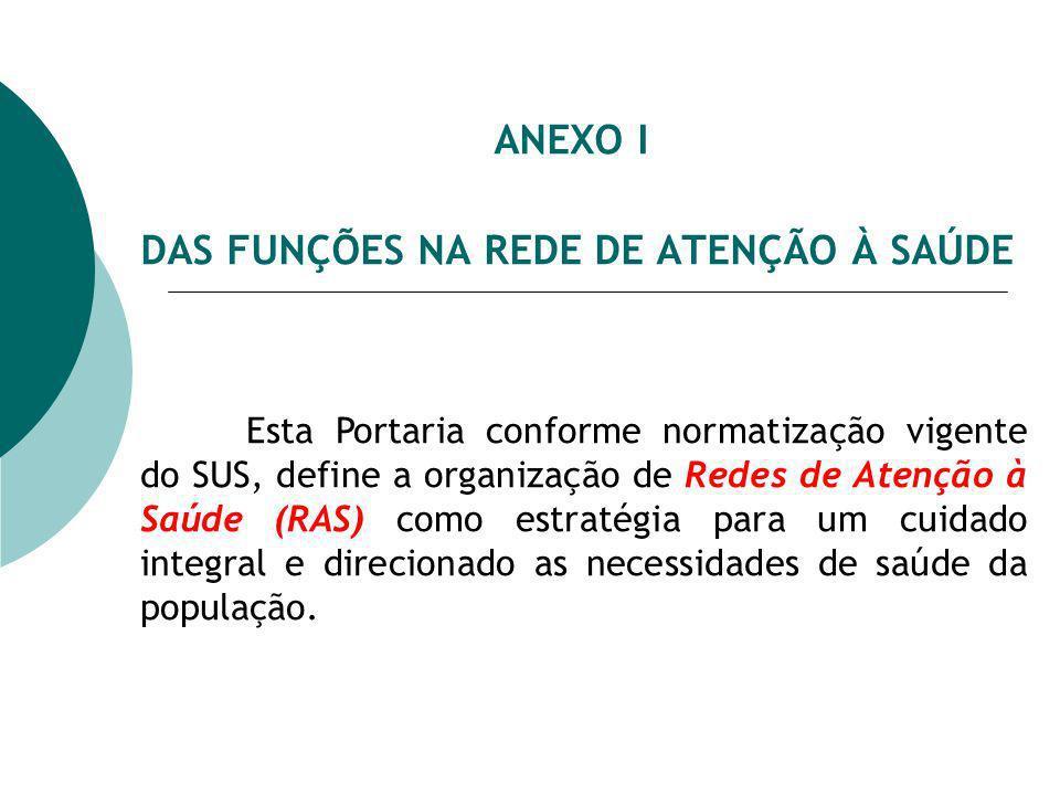 ANEXO I DAS FUNÇÕES NA REDE DE ATENÇÃO À SAÚDE