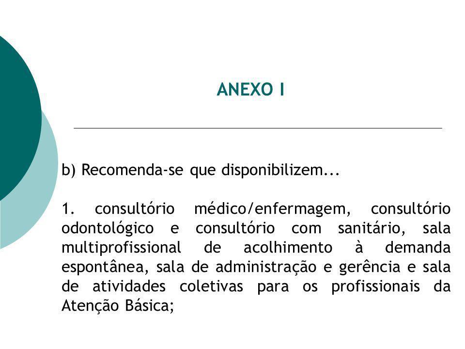 ANEXO I b) Recomenda-se que disponibilizem...