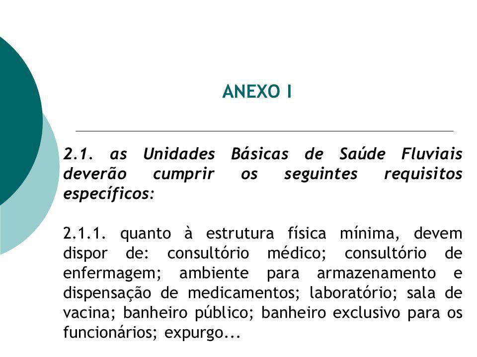 ANEXO I 2.1. as Unidades Básicas de Saúde Fluviais deverão cumprir os seguintes requisitos específicos: