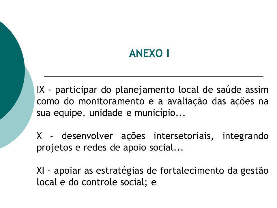 ANEXO I IX - participar do planejamento local de saúde assim como do monitoramento e a avaliação das ações na sua equipe, unidade e município...