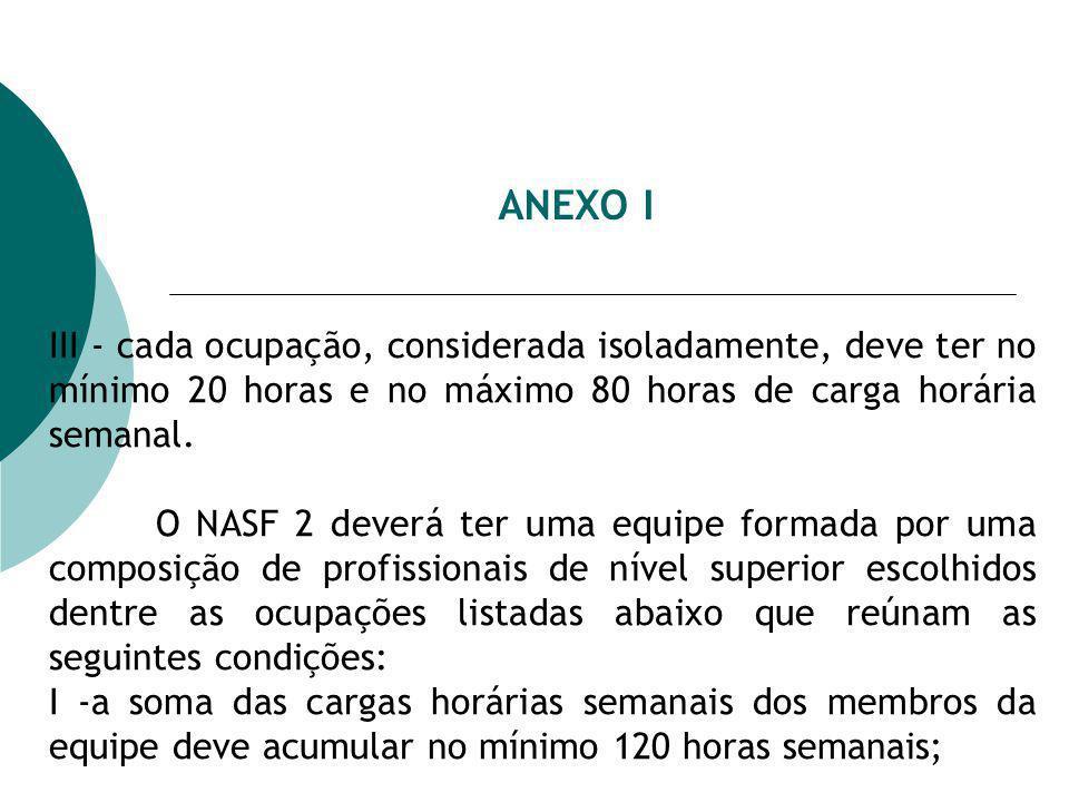 ANEXO I III - cada ocupação, considerada isoladamente, deve ter no mínimo 20 horas e no máximo 80 horas de carga horária semanal.