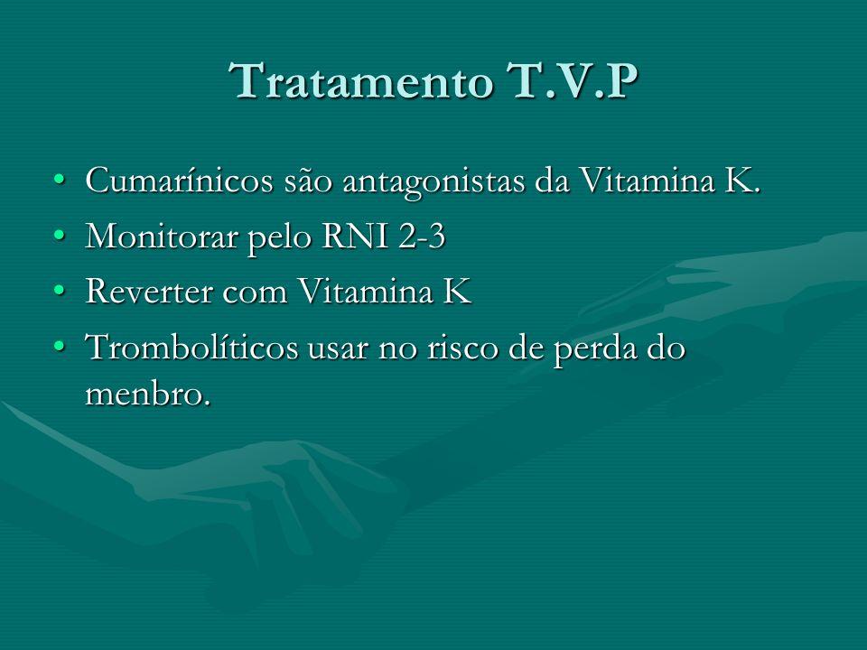 Tratamento T.V.P Cumarínicos são antagonistas da Vitamina K.