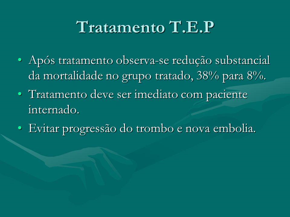 Tratamento T.E.P Após tratamento observa-se redução substancial da mortalidade no grupo tratado, 38% para 8%.