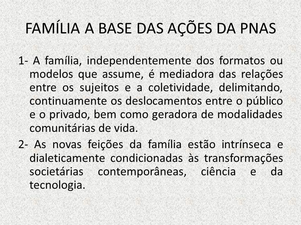 FAMÍLIA A BASE DAS AÇÕES DA PNAS