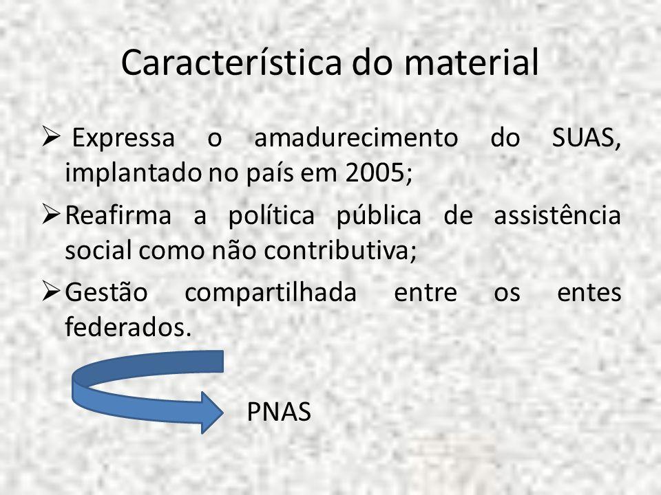 Característica do material