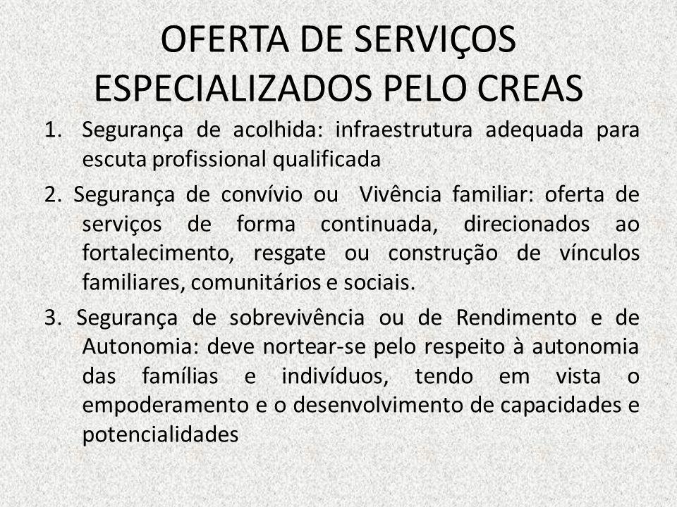 OFERTA DE SERVIÇOS ESPECIALIZADOS PELO CREAS