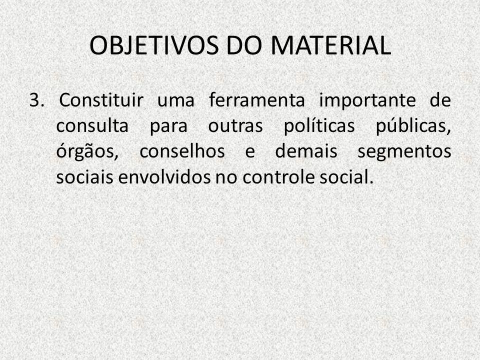 OBJETIVOS DO MATERIAL