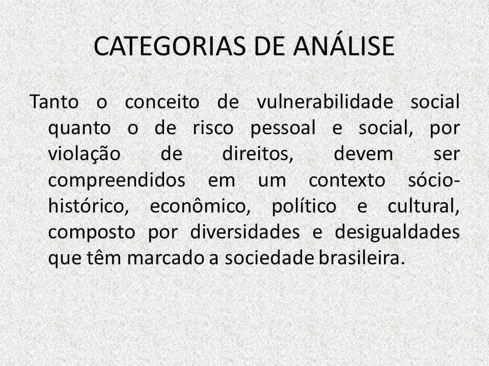 CATEGORIAS DE ANÁLISE