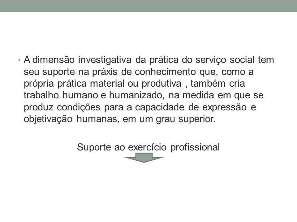 Suporte ao exercício profissional