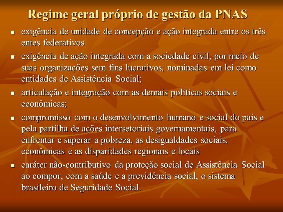 Regime geral próprio de gestão da PNAS