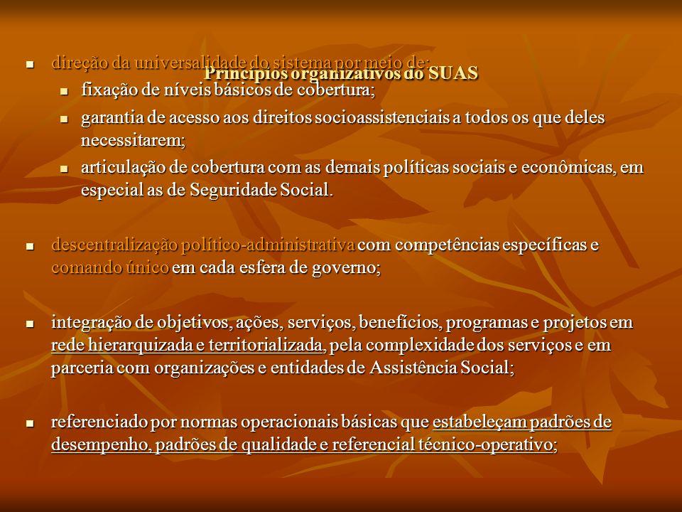 Princípios organizativos do SUAS