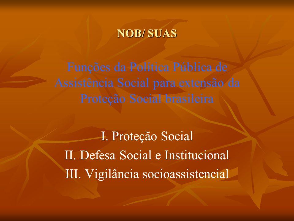 II. Defesa Social e Institucional III. Vigilância socioassistencial