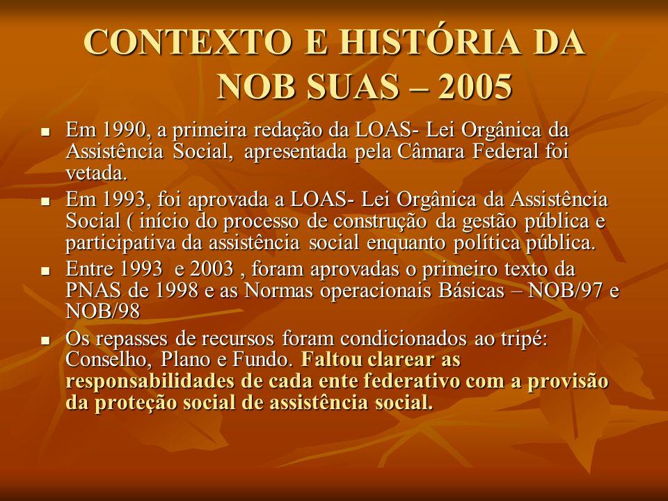 CONTEXTO E HISTÓRIA DA NOB SUAS – 2005